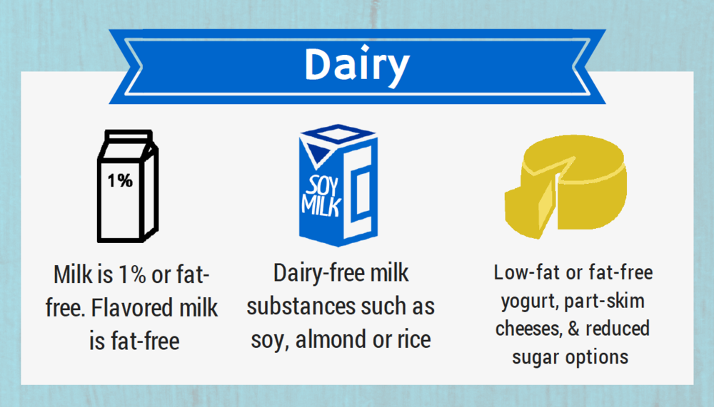 Tips for eating and drinking dairy