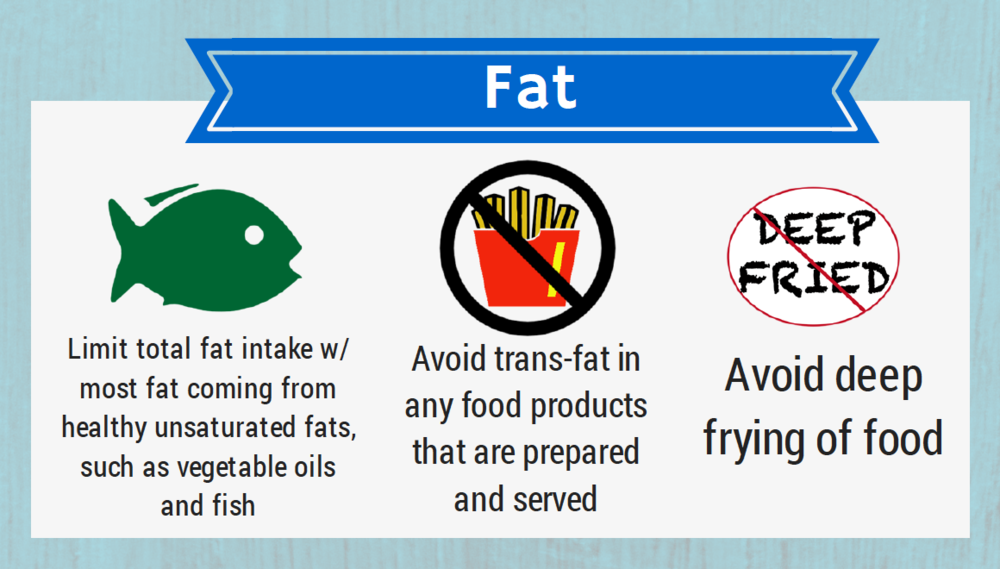 Tips for eating fat