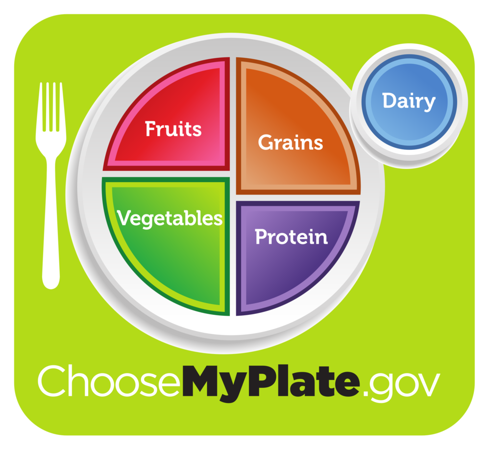 USDA MyPlate - An easy way to get a variety of essential nutrients in your meal is to use the MyPlate as a template:1. Make half your plate fruits & vegetables.2. Make one quarter of your plate a whole grain.3. Make one quarter of your plate a lean protein.4. Include a low-fat dairy on the side.5. Healthy fats/oils can should be used in moderation for flavoring and cooking agents.