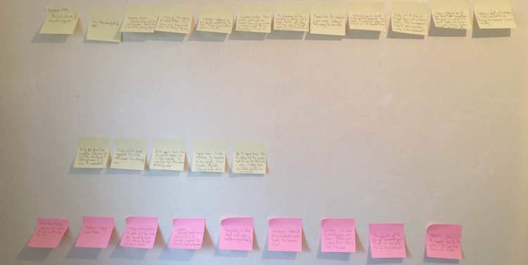 The wall of Post-its before ...