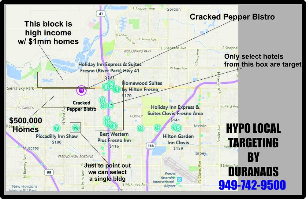 HYPO TARGETS.jpg