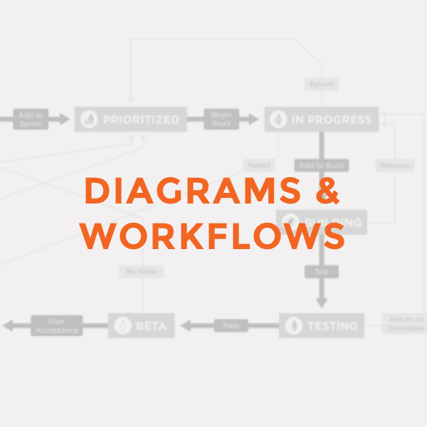 diagrams-and-workflows.png