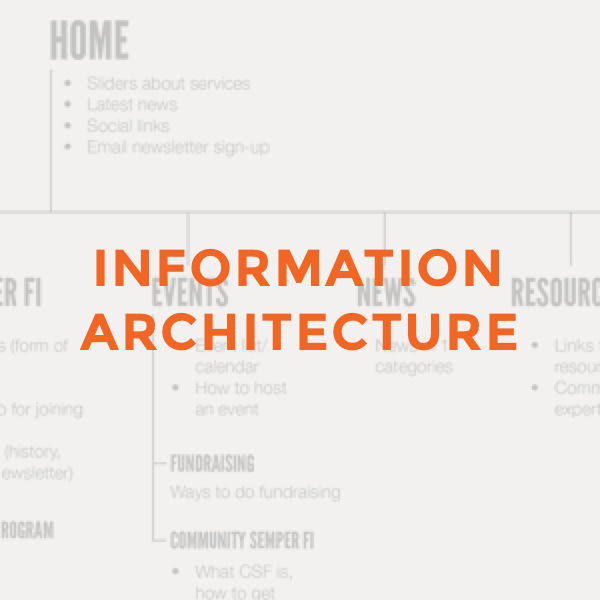 information-architecture.png