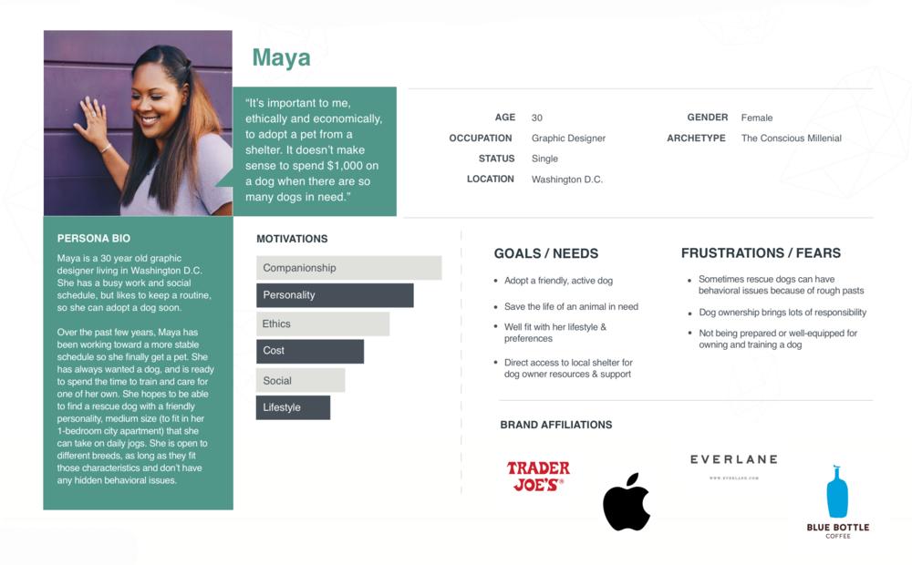 PetMarchPersona - Maya.png