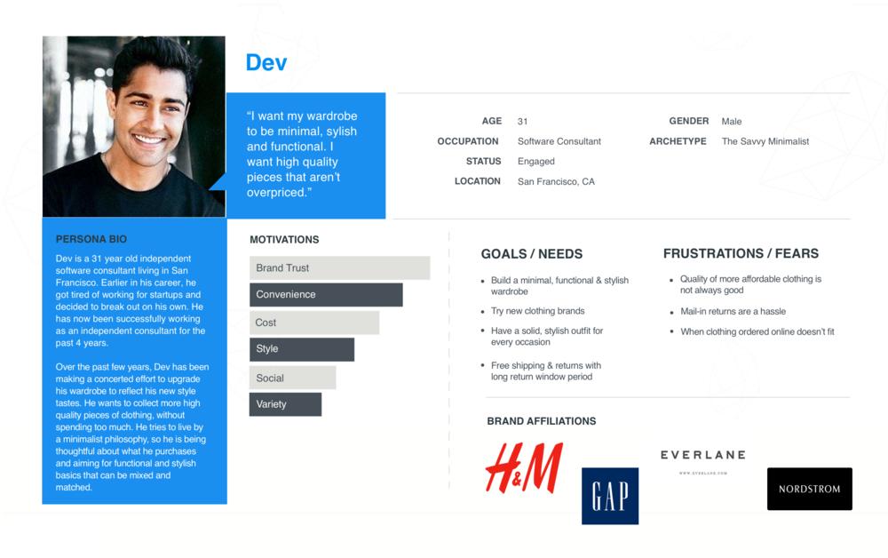 DesignLab - Persona Development.png