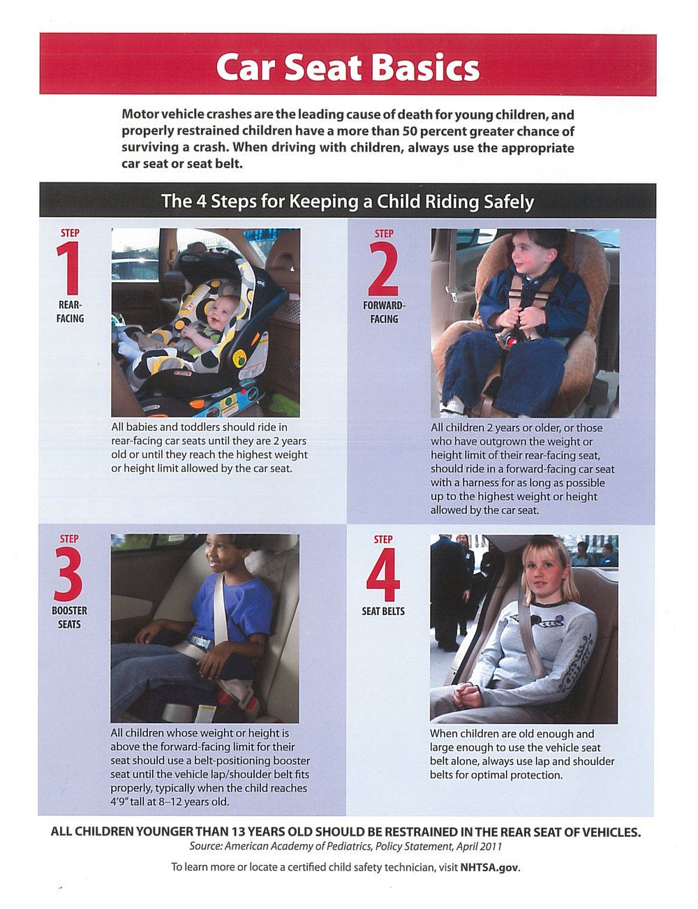 Always Refer To The Car Seat Manufacturers Instructions For Installation And Height Weight Limitations
