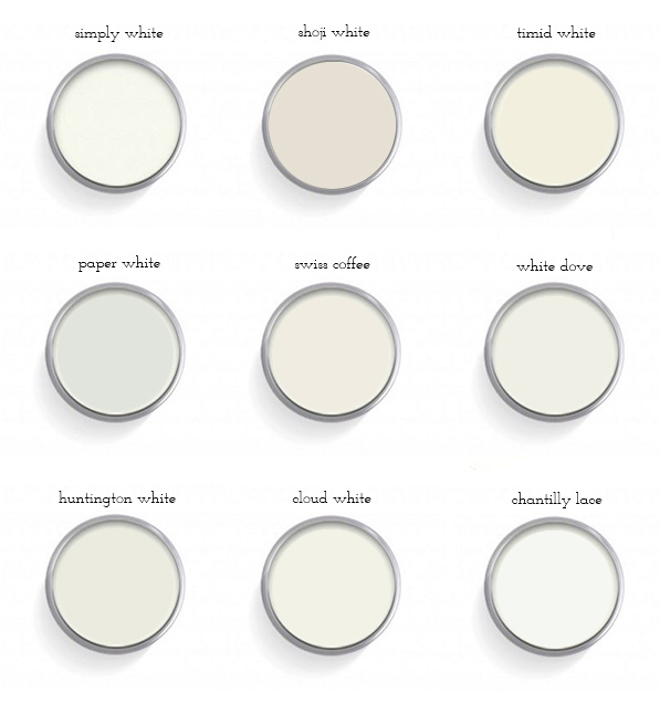 Best White Paint For Walls how-to do white + bright when you're spill prone - blue door living