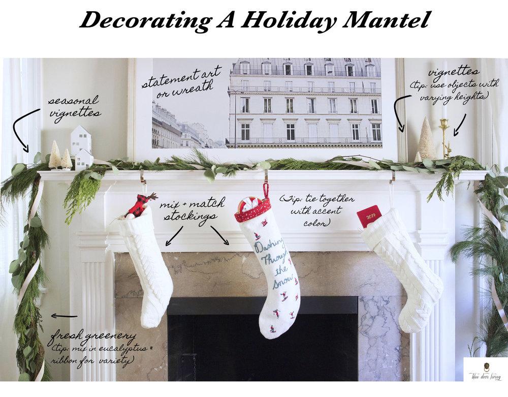 holiday-mantel-stocking-info-2.jpg