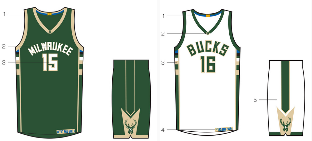 indiana pacers jersey template