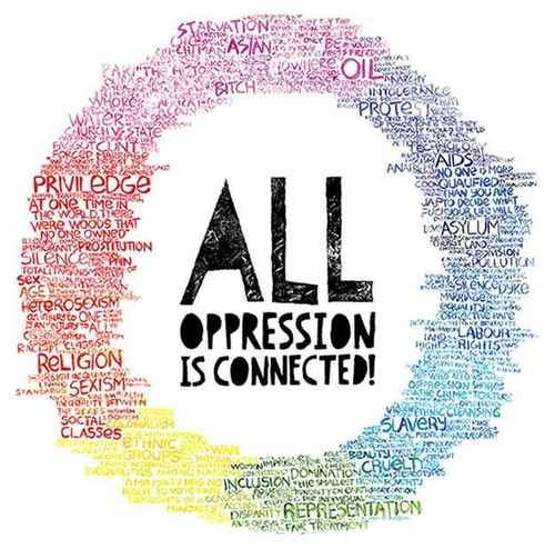 "[image description: There is a rough sketch of many words forming a circle. Sections of the circle are in different colors--pink, purple, blue, teal, green, yellow, red. Examples of the words include ""religion"", ""silence"", ""classes, ""inclusion"", ""representation"", ""slavery"", ""asylum"", ""pollution"", etc. In the middle of the circle, in big black letters, is the statement ""ALL oppression is connected!"" Image found at  Scottish Women's Aid .]"