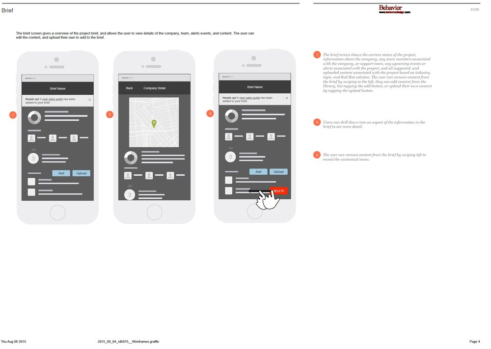 Prototype - Created app mapCreated wireframes of key user flowsCreated low fidelity prototypesCreated Invision prototypes