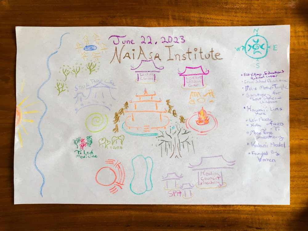 Vision sketch of NaiAsa Institute Retreat Center & Eco-Village  Artist: Jinju Dasalla