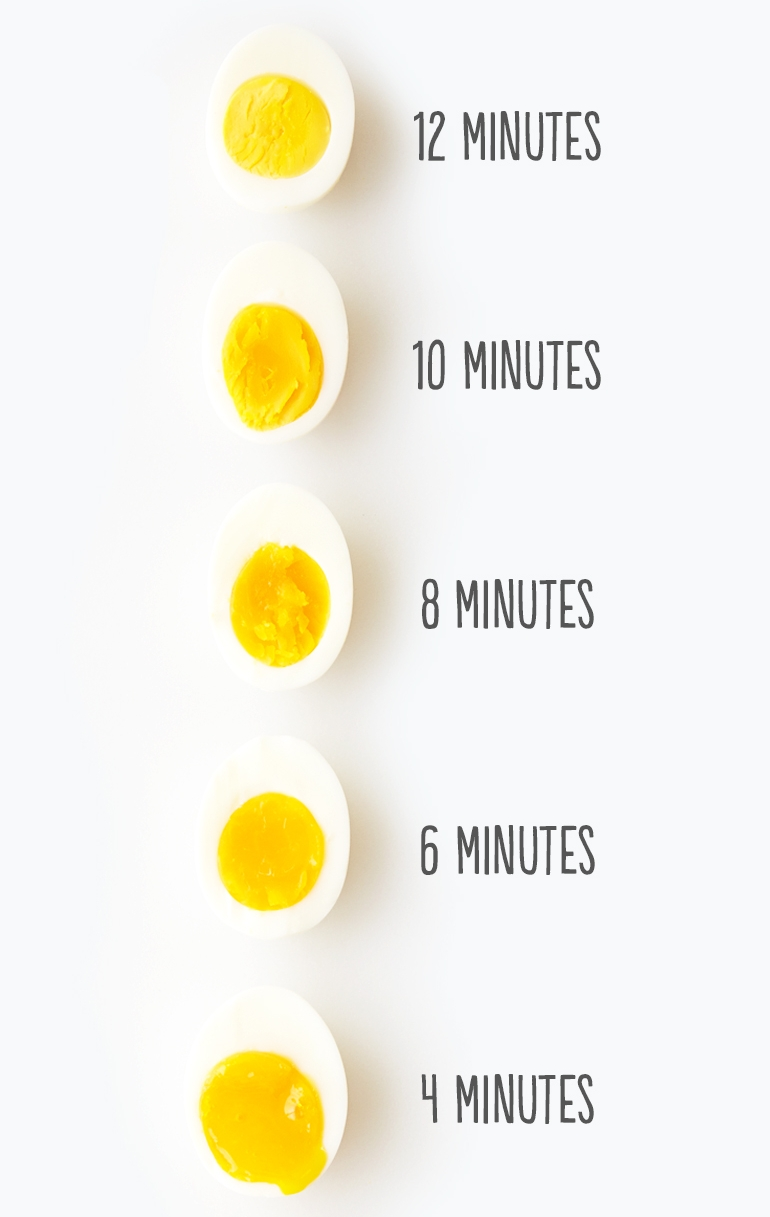 how-to-boil-eggs_06.jpeg
