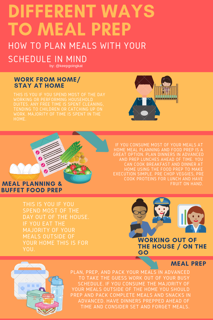 Copy of MEAL PREP INFO.png