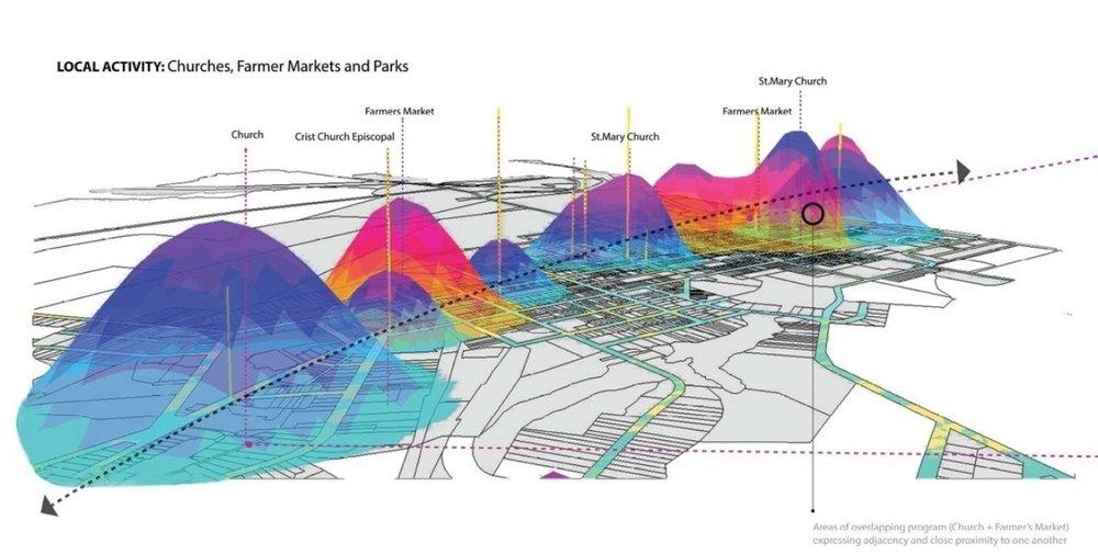GIS 8.jpg
