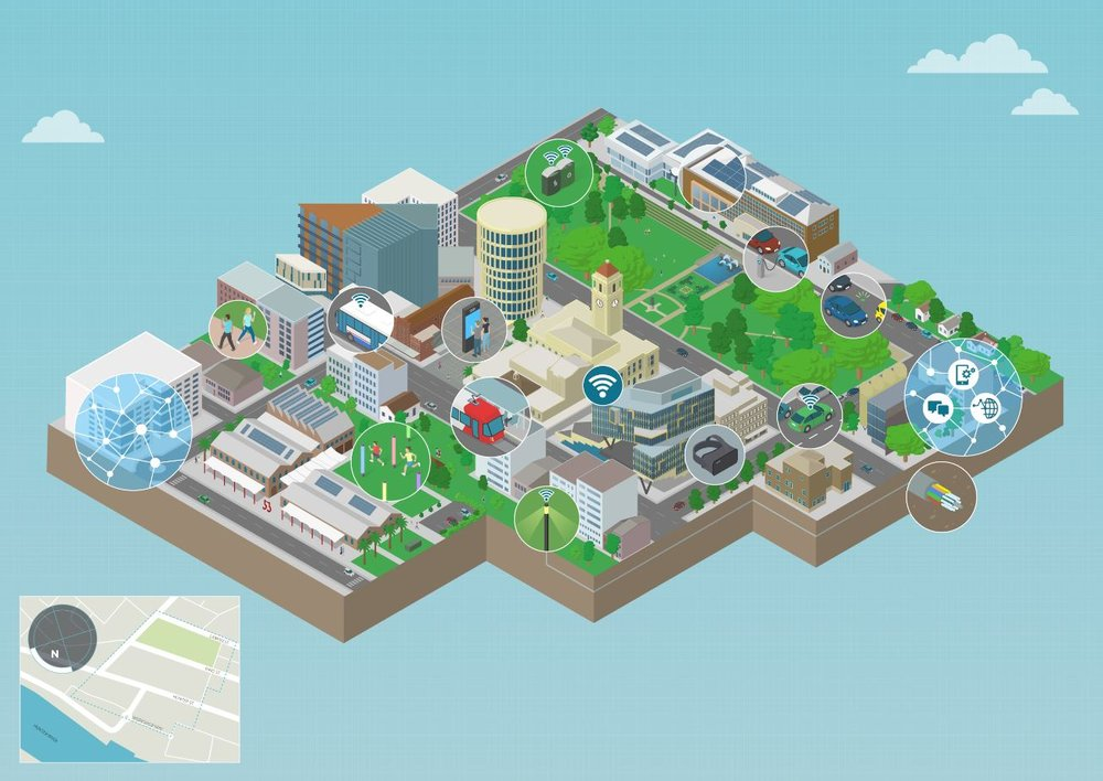 Smart City isometric low.JPG
