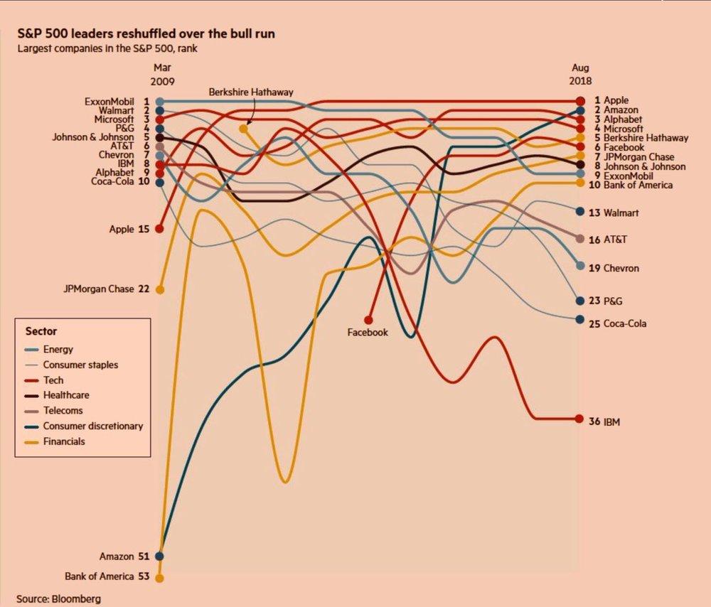 S&P 500 rank.jpg