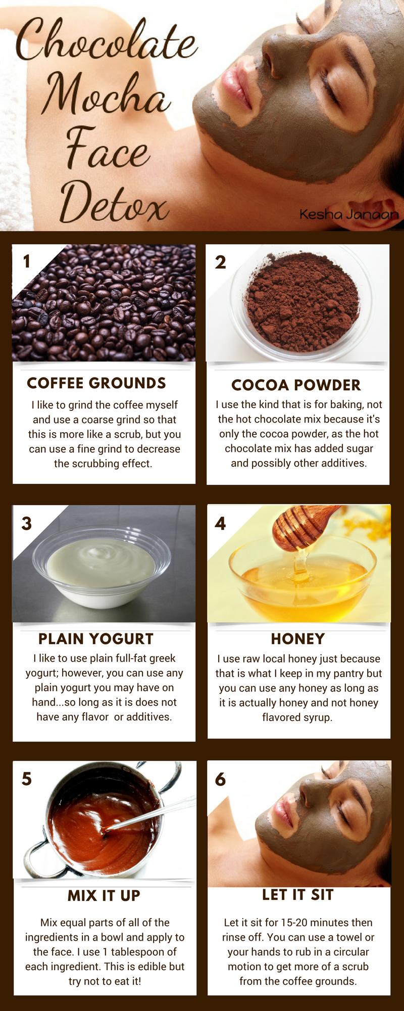 Chocolate Mocha Face Detox
