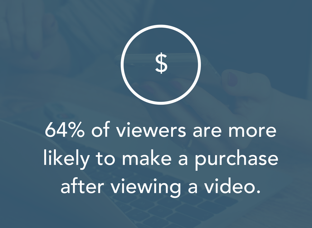 amplify - video stats - purchase.png