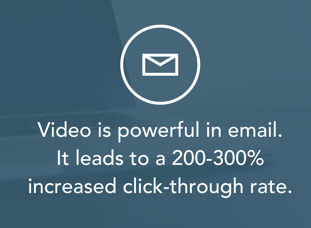 amplify - video stats - email.png