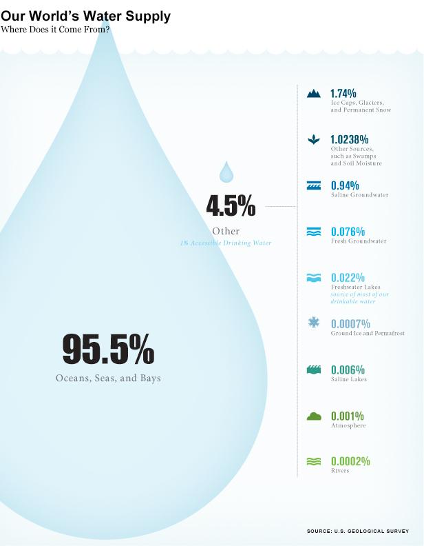 water-infographic.jpg