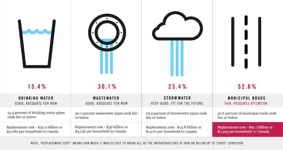 IRC-2012-infographic-en.png