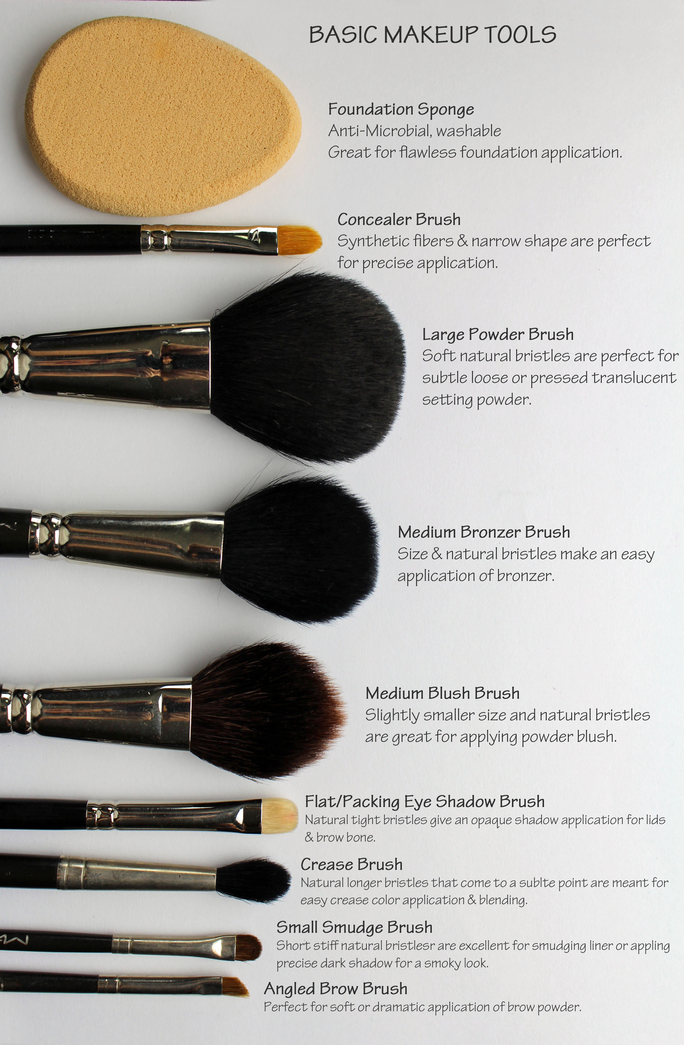 Basic Makeup Tools