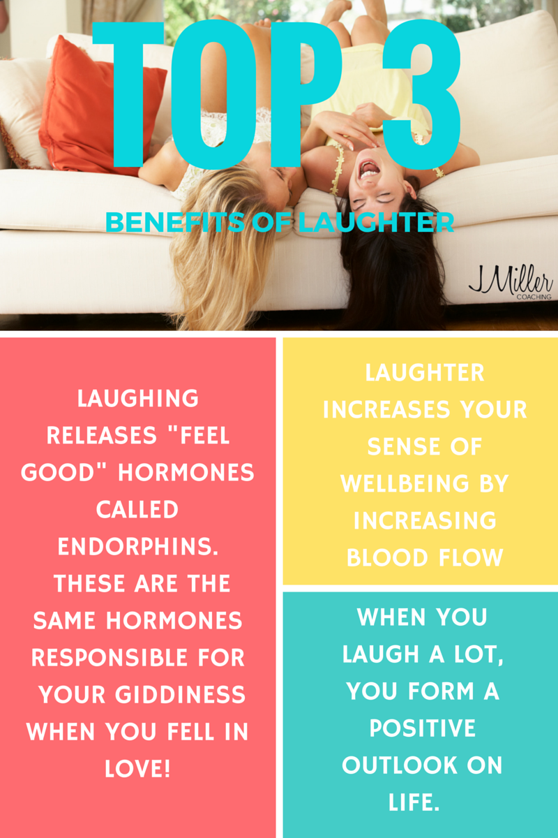 Laughter and relationships image