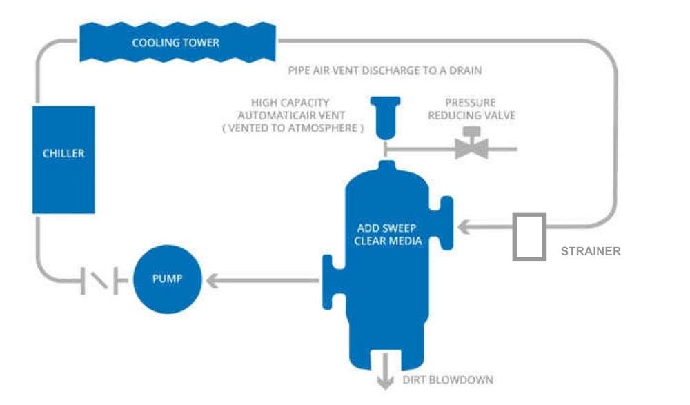 SweepClear    condeser water_2.jpg