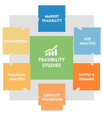 feasibility-studies.png
