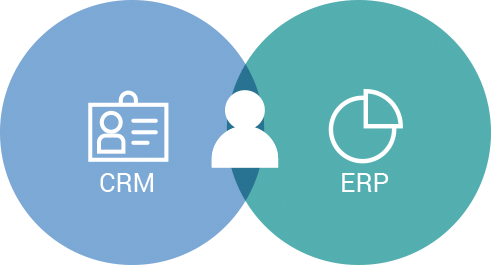 crm_erp.png