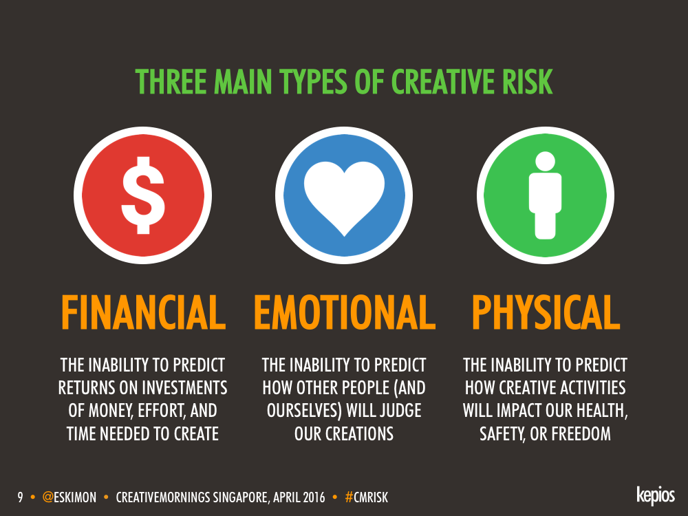 Types Of Creative Risk - Kepios @eskimon