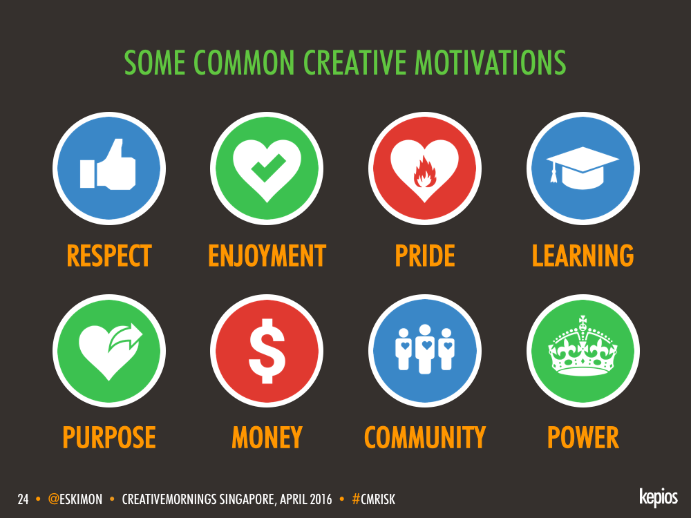 Creative Motivations - Kepios @eskimon