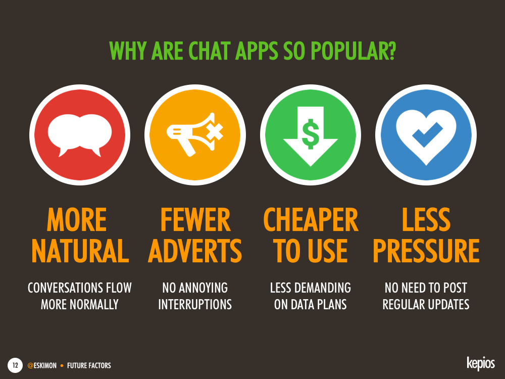 Reasons why people prefer messengers to social networks - Kepios @eskimon