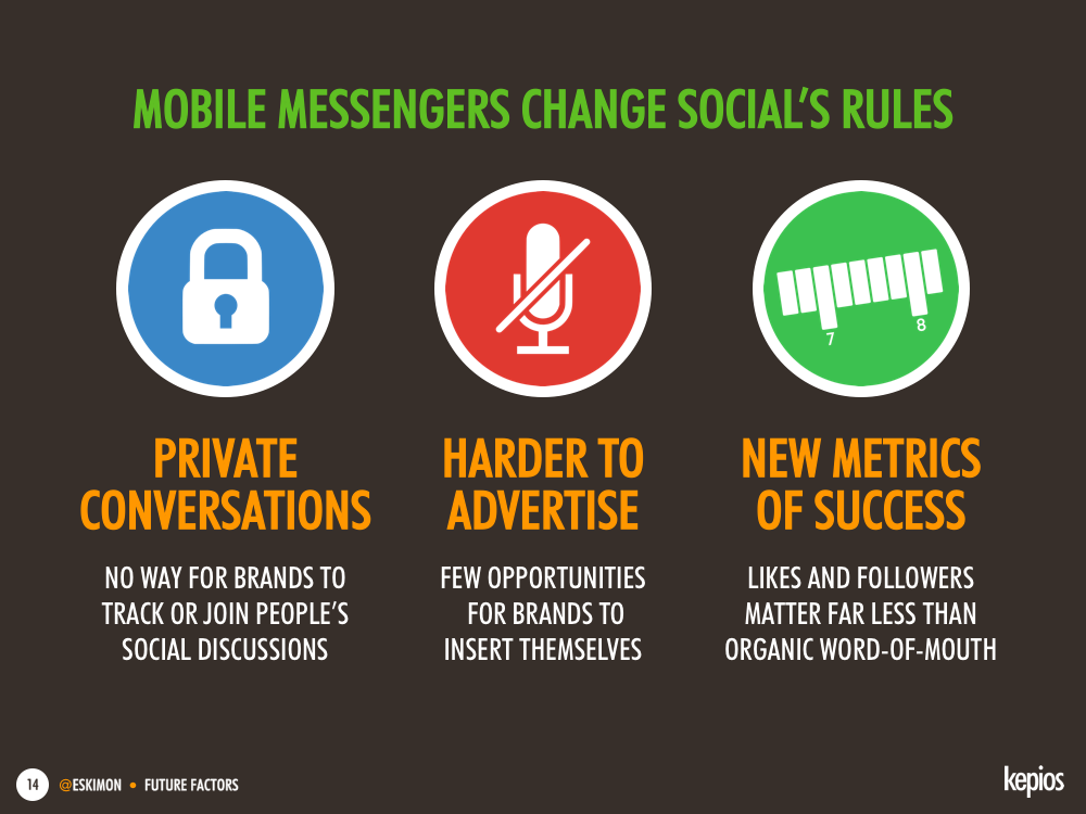 The new rules of social in a messenger-centric world - Kepios @eskimon