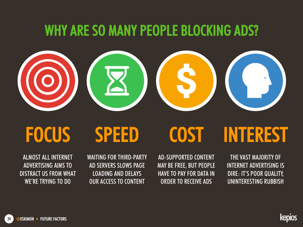 Reasons people use ad-blockers - Kepios @eskimon