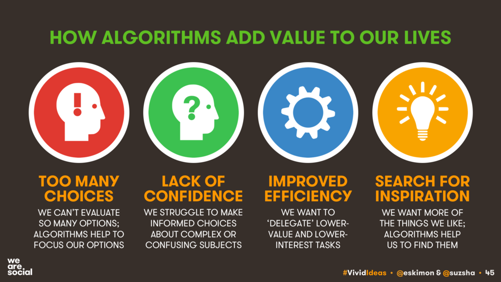 KEPIOS - HOW ALGORITHMS ADD VALUE