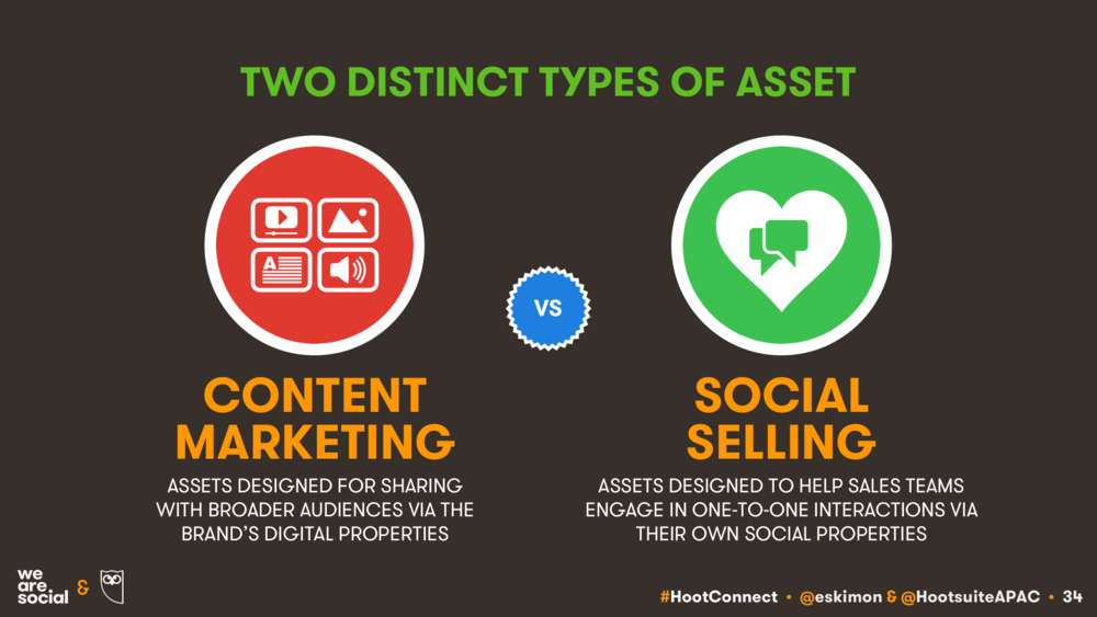 KEPIOS: CONTENT MARKETING vs SOCIAL SELLING