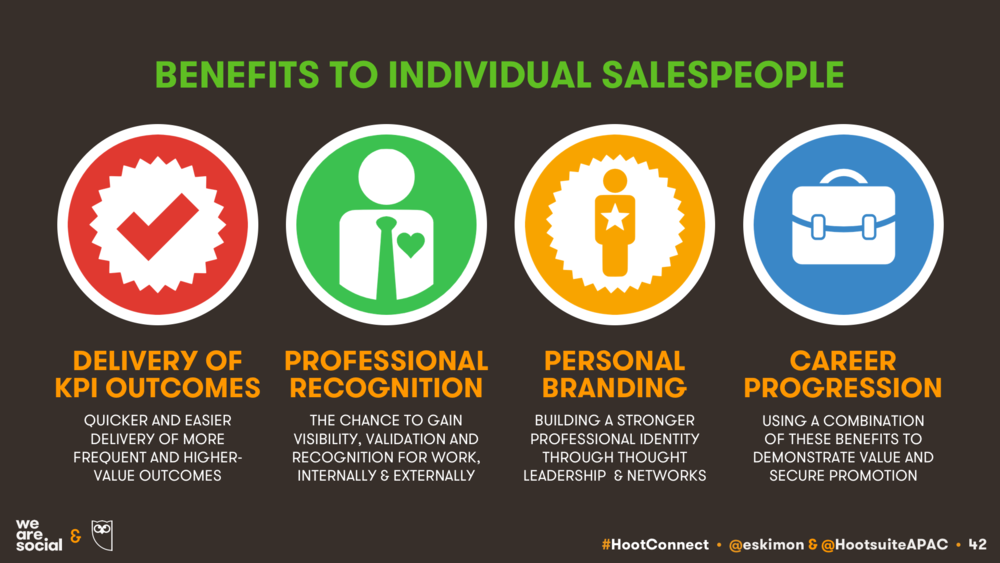 KEPIOS: EMPLOYEE BENEFITS OF SOCIAL SELLING