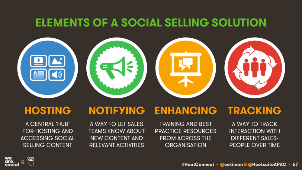 KEPIOS: SOCIAL SELLING WORKS BEST WHEN IT'S CENTRALLY COORDINATED