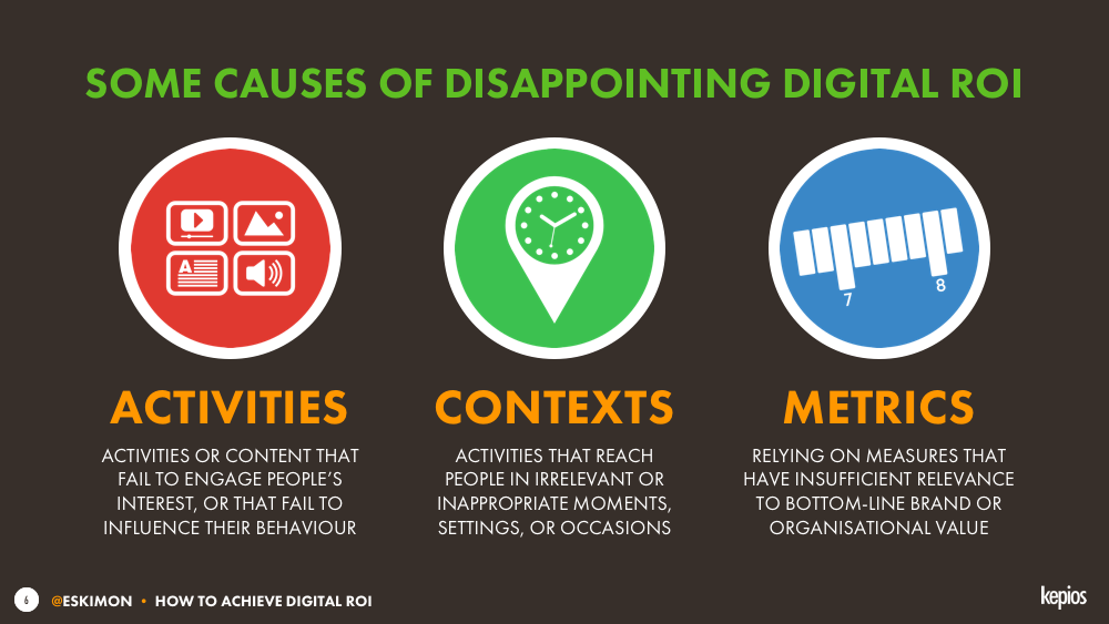 Causes of disappointing digital ROI