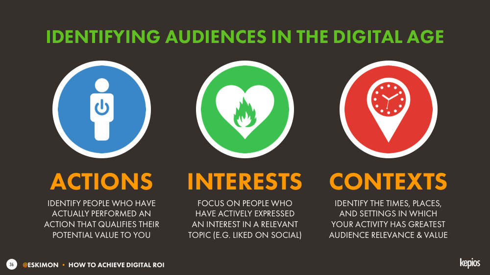 How to identify digital audiences