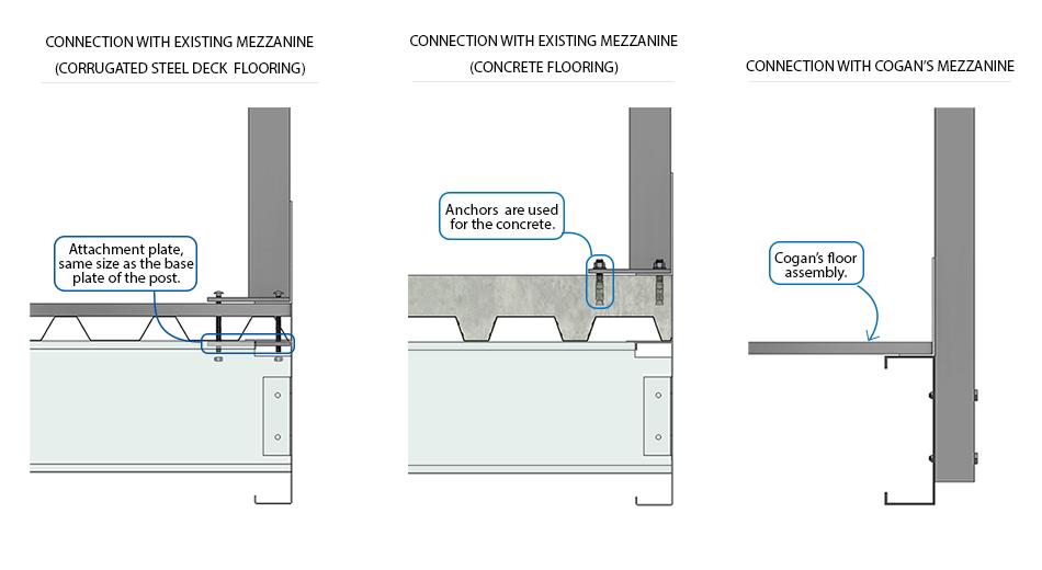 Handrail Images — Waymarc | Racking, Shelving & Industrial Supplies