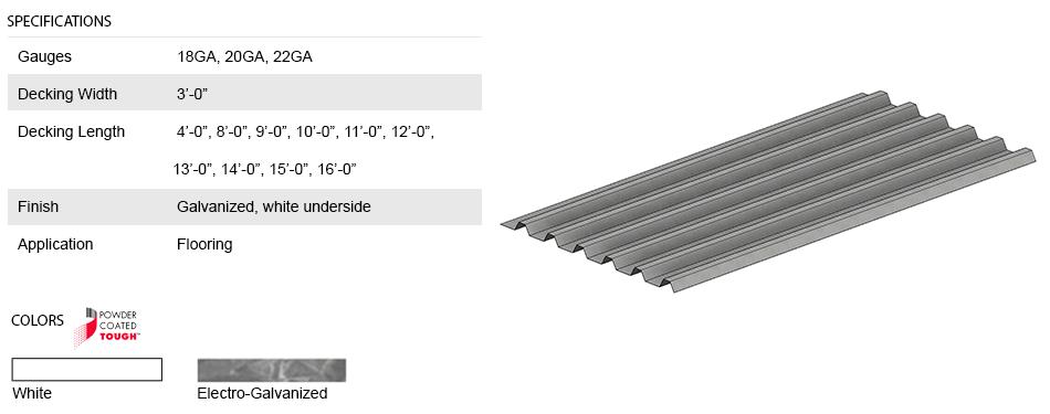 Corrugated Decking
