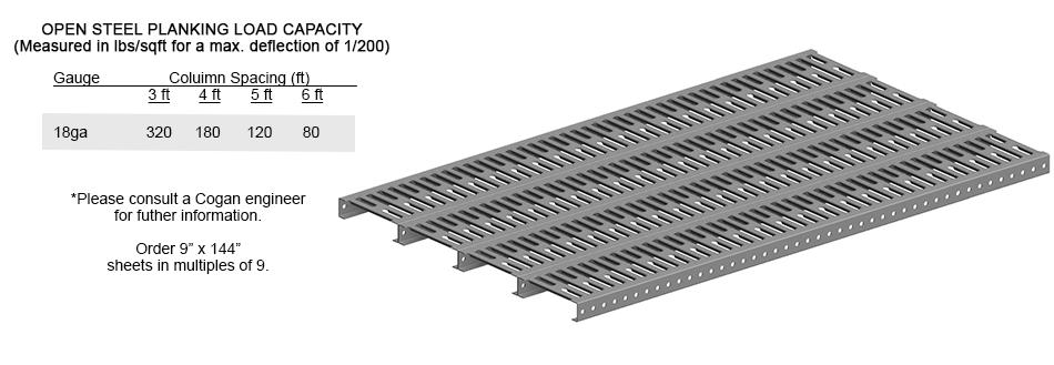 Open Steel Planking