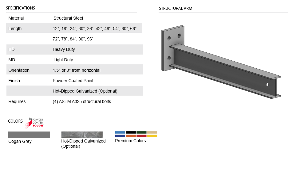 1455049914845 I Beam Support Mobile Home on tube support, rail support, pipe support,
