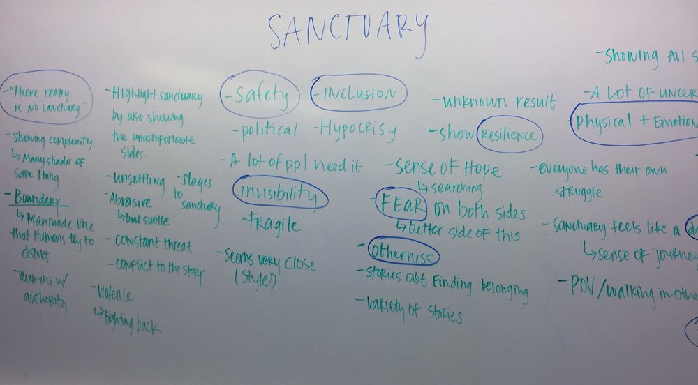 Initial exploration of 'sanctuary' for multimedia website, 'Finding Sanctuary.'