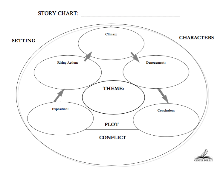 Download a blank story chart.