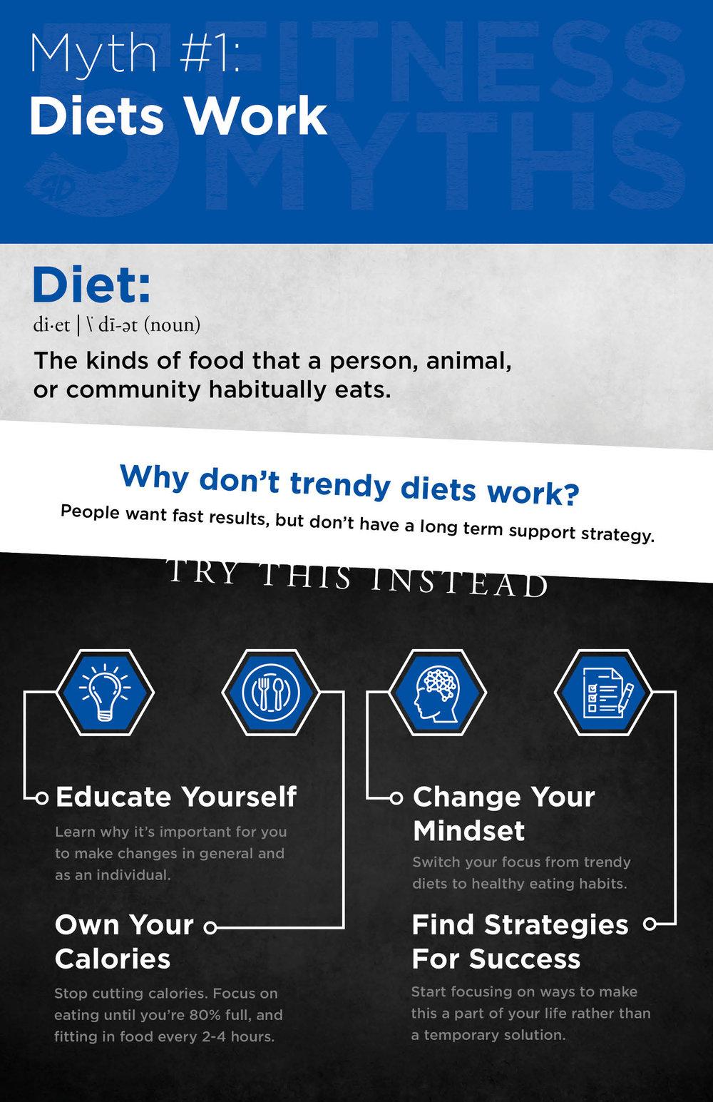RD Fitness Myth 1.jpg