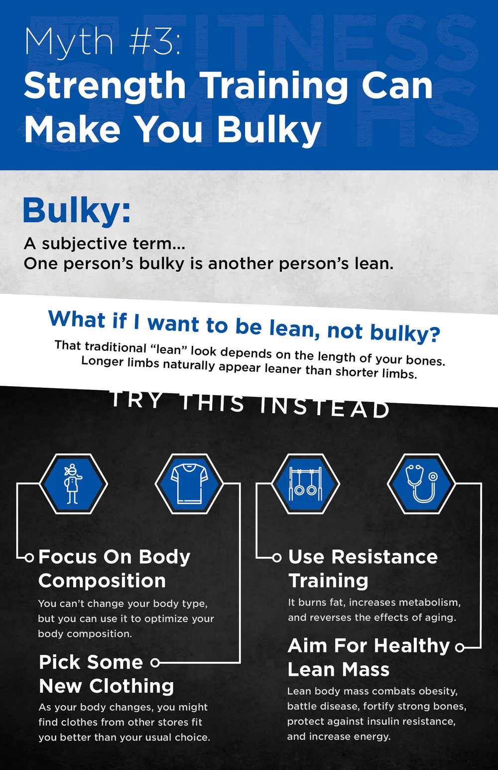 RD Fitness Myth 3.jpg